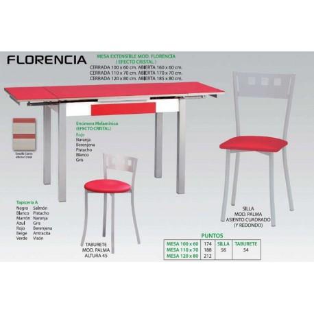 Mesa Silla y Taburete de cocina Florencia III